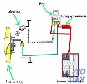 Электрика, электроника и прочие прибамбасы. Ч. 12, подключение.
