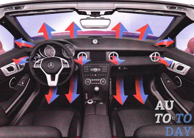 Отличие кондиционера от климат-контроля — Авто мир