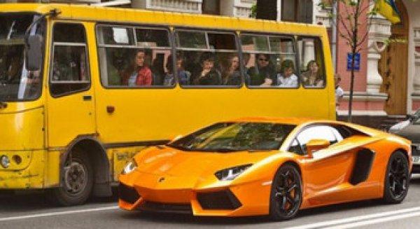 Кредит купленная машина облагается налогом на роскошь