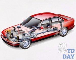 Полноприводный BMW