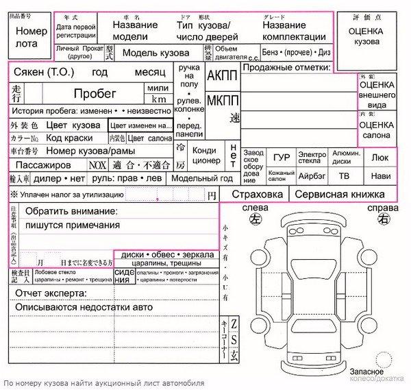как проверить японский автомобиль по номеру кузова на сайте размер коммерческий кредит