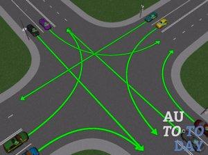 Как правильно проезжать перекресток
