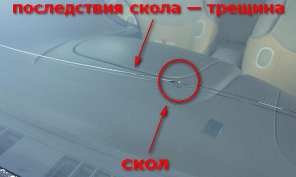 как отремонтировать трещину на лобовом стекле автомобиля своими руками