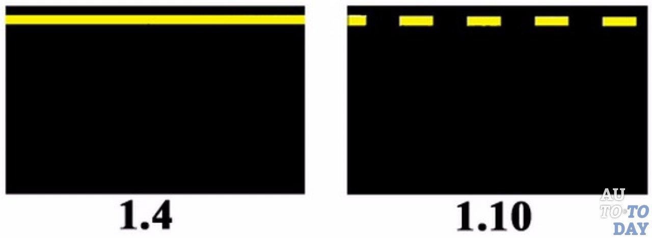 Что обозначает желтая линия разметки