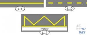 Желтая разметка на дороге что означает
