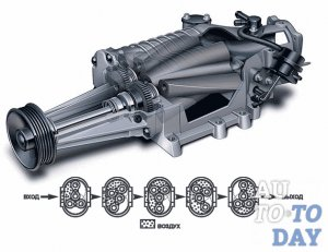 26943.ofp68c.300 - Установка компрессора на авто