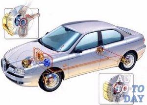 Тормозная система автомобиля: все, что нужно знать хорошему автомобилисту