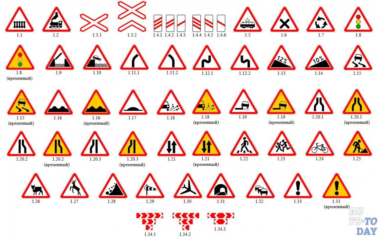 Применение дорожных знаков в картинках