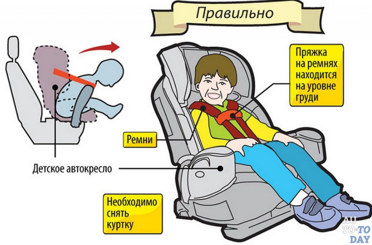 Пристегните ремни картинка для детей