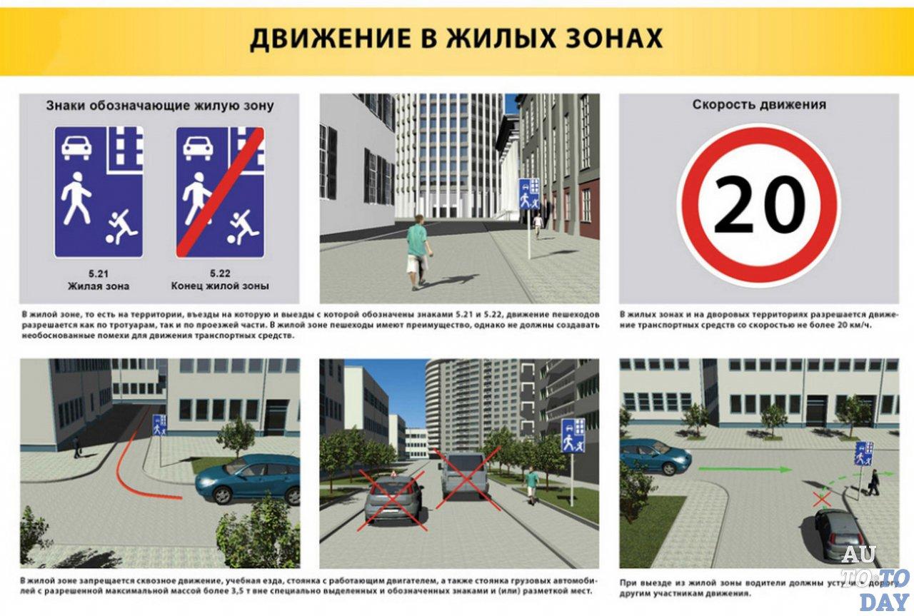 Правила дорожного движения движение на дворовых территориях