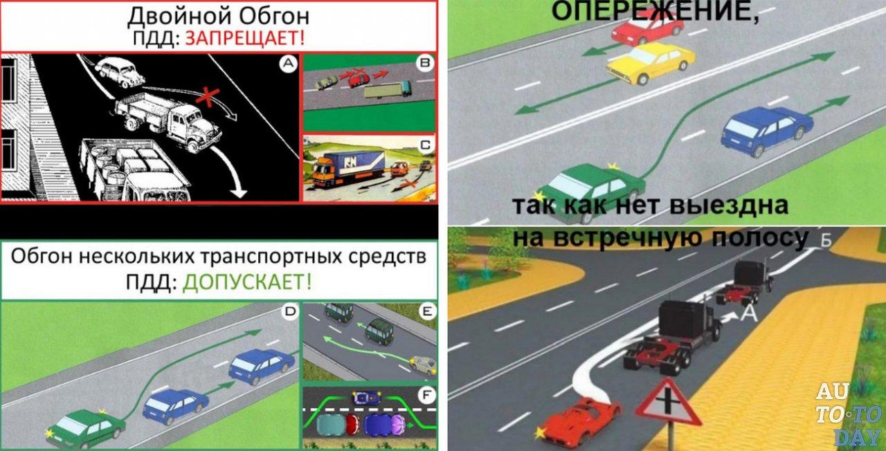 Как открыть фирму белорусу в россии