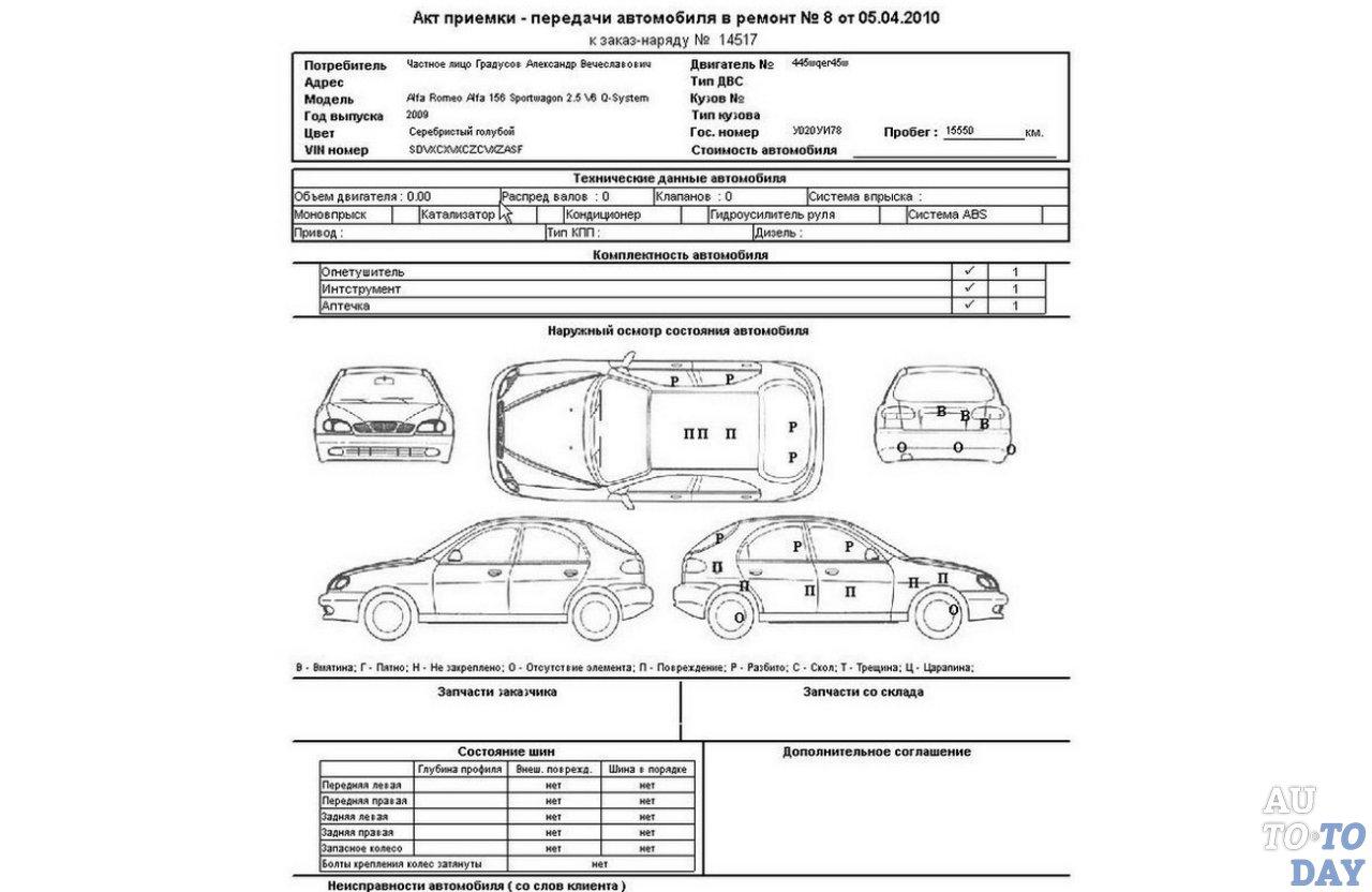 Акт приема автомобиля в залоге автосалон лада в москве строгино
