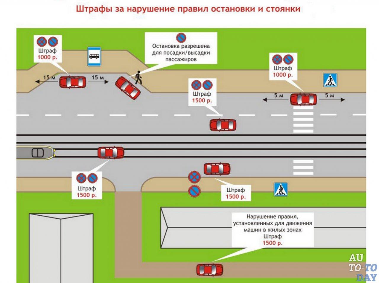 Где модно получить документ о владении русским языком украинцу