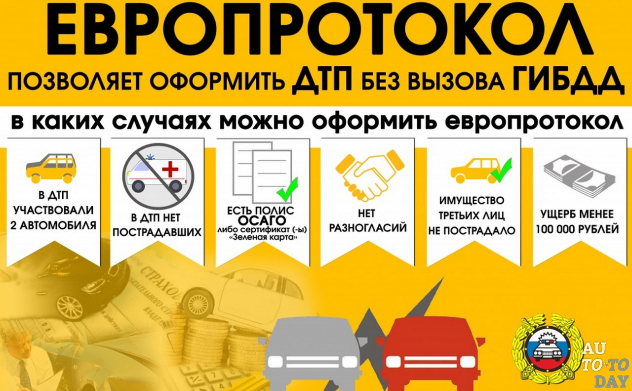 Московский городской суд апелляционная инстанция по гражданским делам какой корпус