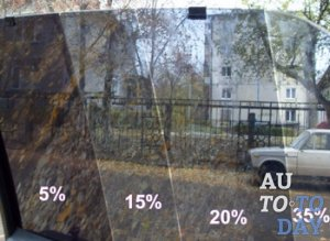 Процент затемнения стекол